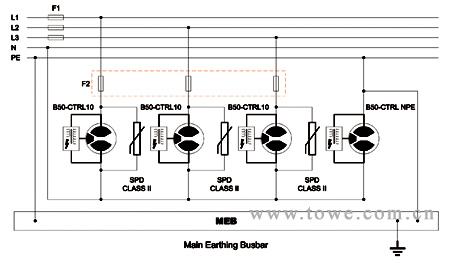 有适当箝位电压的ii级(c级)电涌保护器(压敏电阻型),在泄放电涌过程中